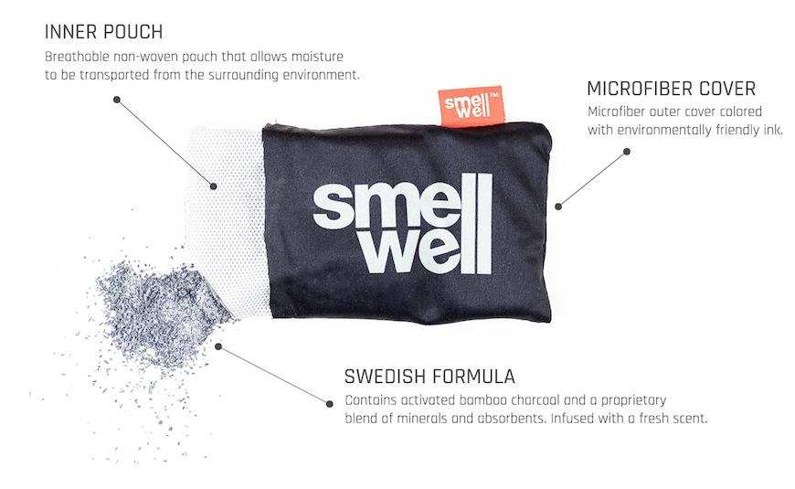 Smellwell anmeldelse