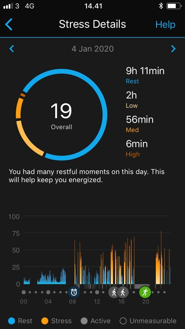 garmin connect stress